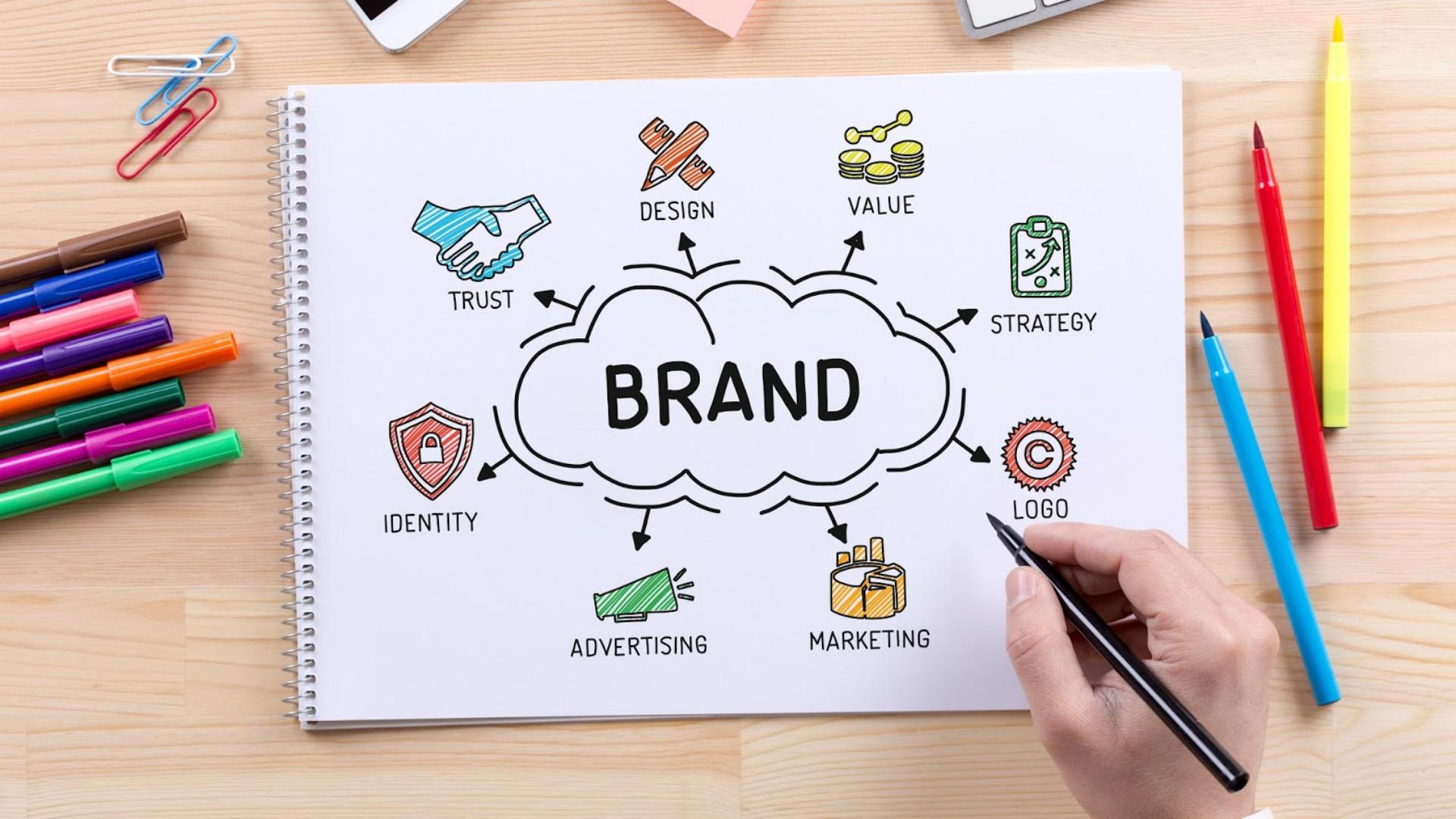 branding-canarias