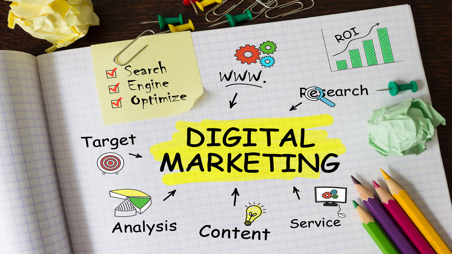 Marketing digital Elche
