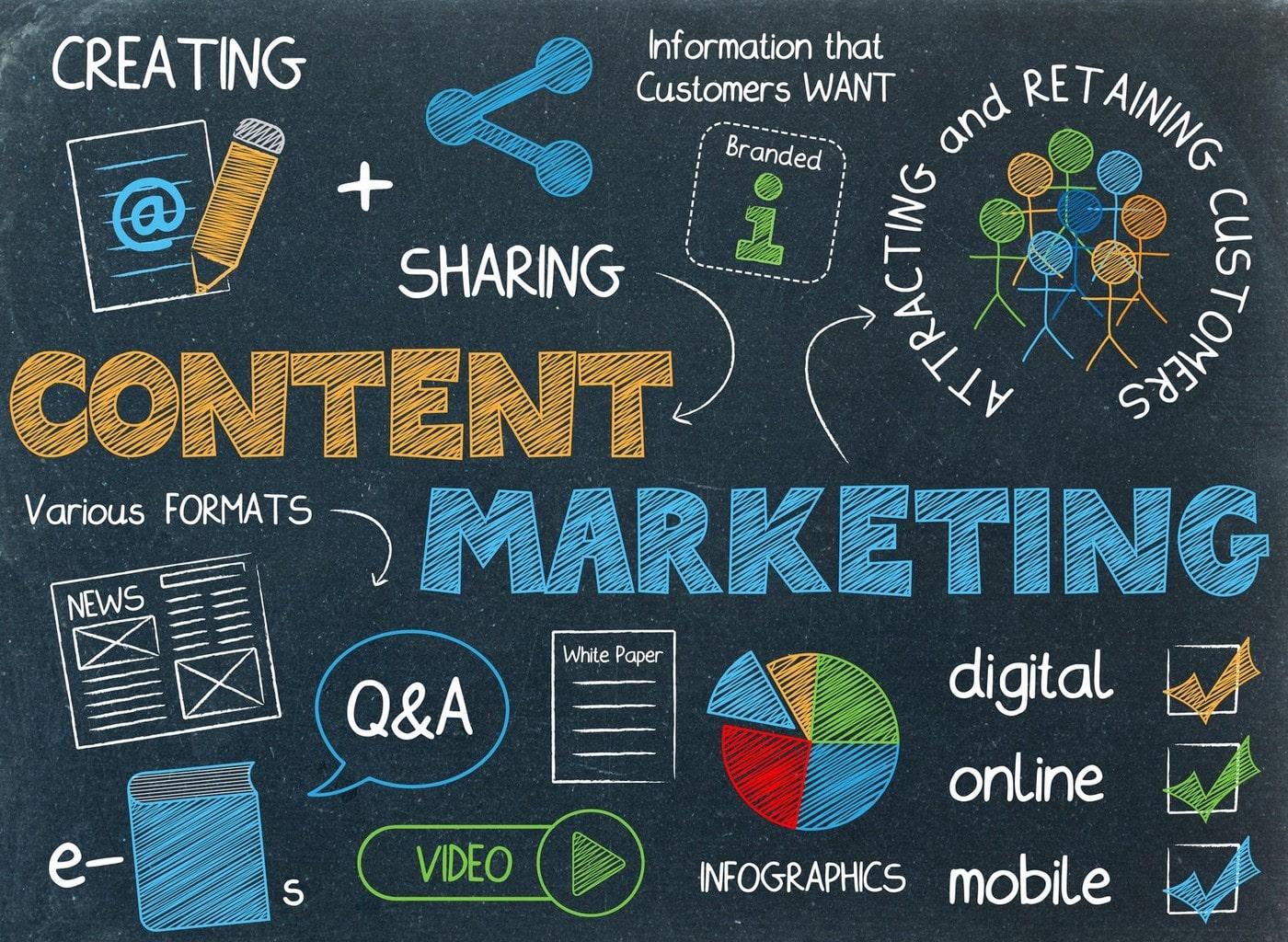 content-marketing-para-empresas-b2b