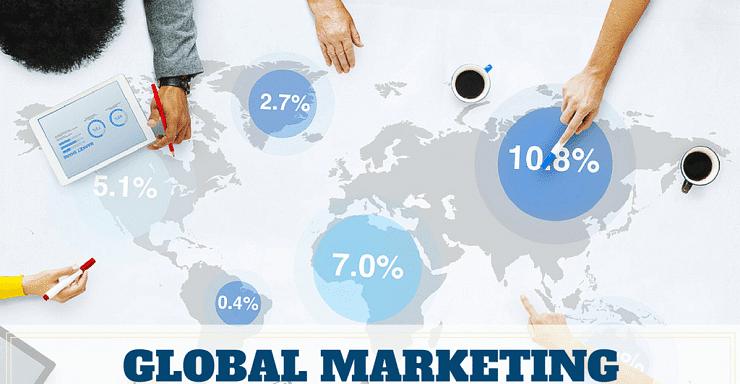 Consultor-en-marketing-internacionalización-de-empresas-y-comercio-exterior