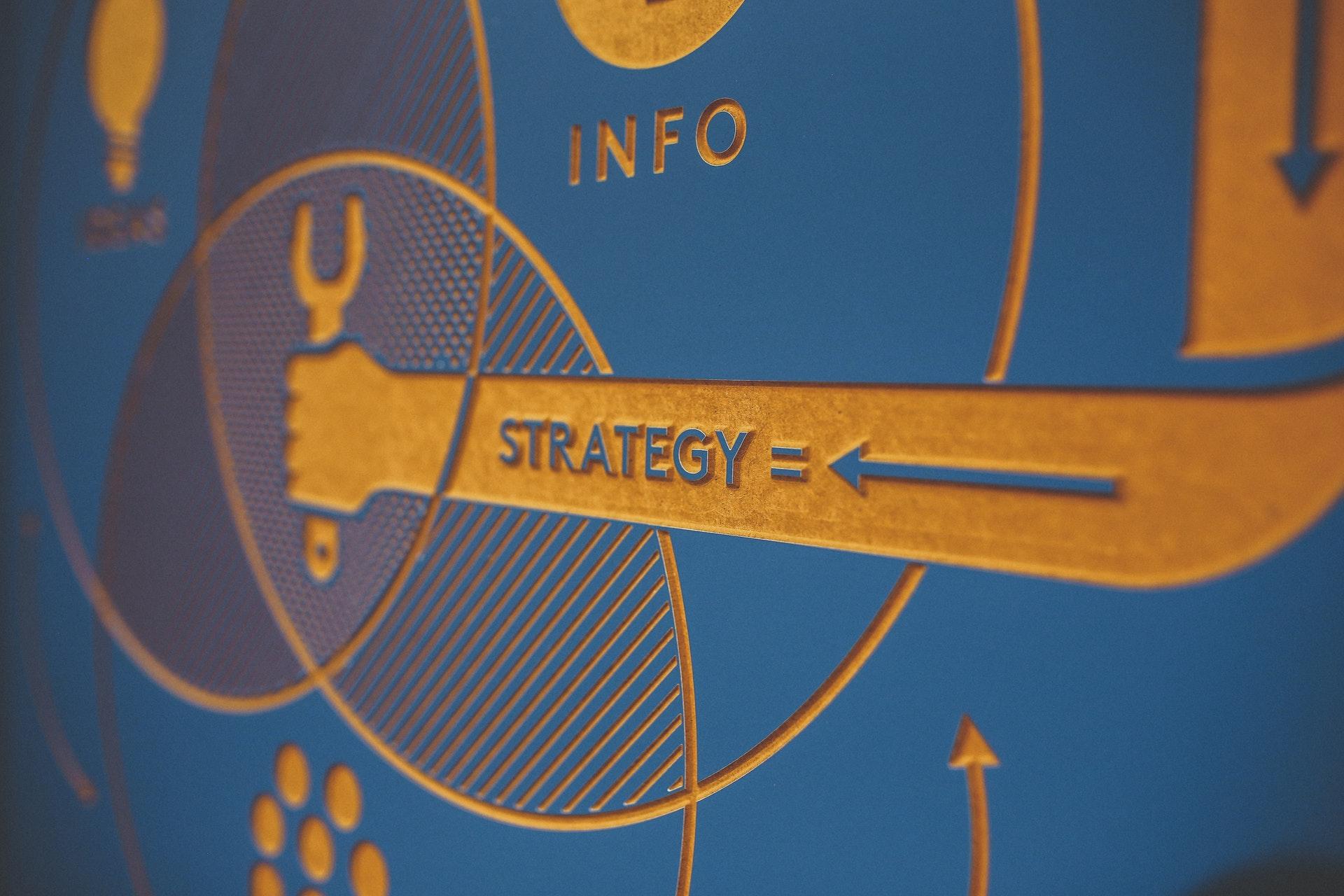 Empresas de marketing online y digital en portugalete