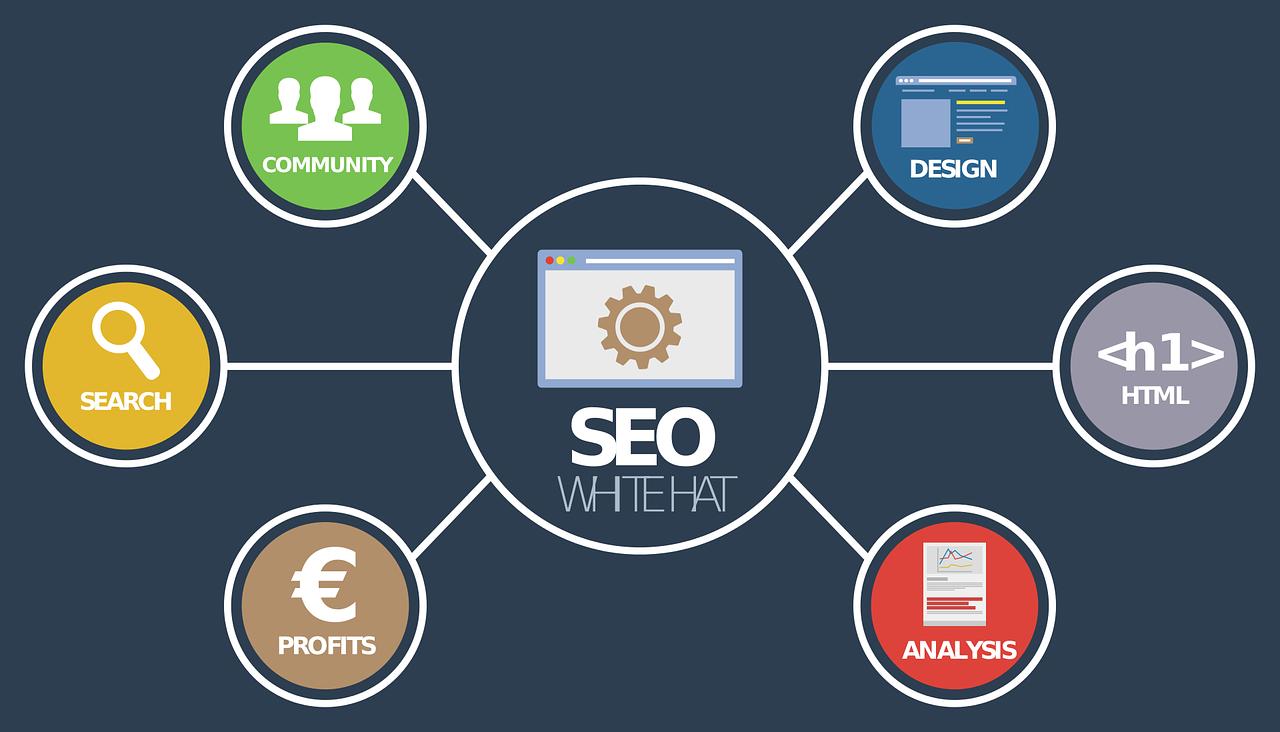 Agencia Marketing digital SEO en España