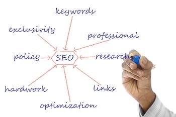 como-hacer-plan-de-marketing-empresa