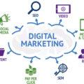 empresas-de-marketing-online-y-digital-en-collado-villalba